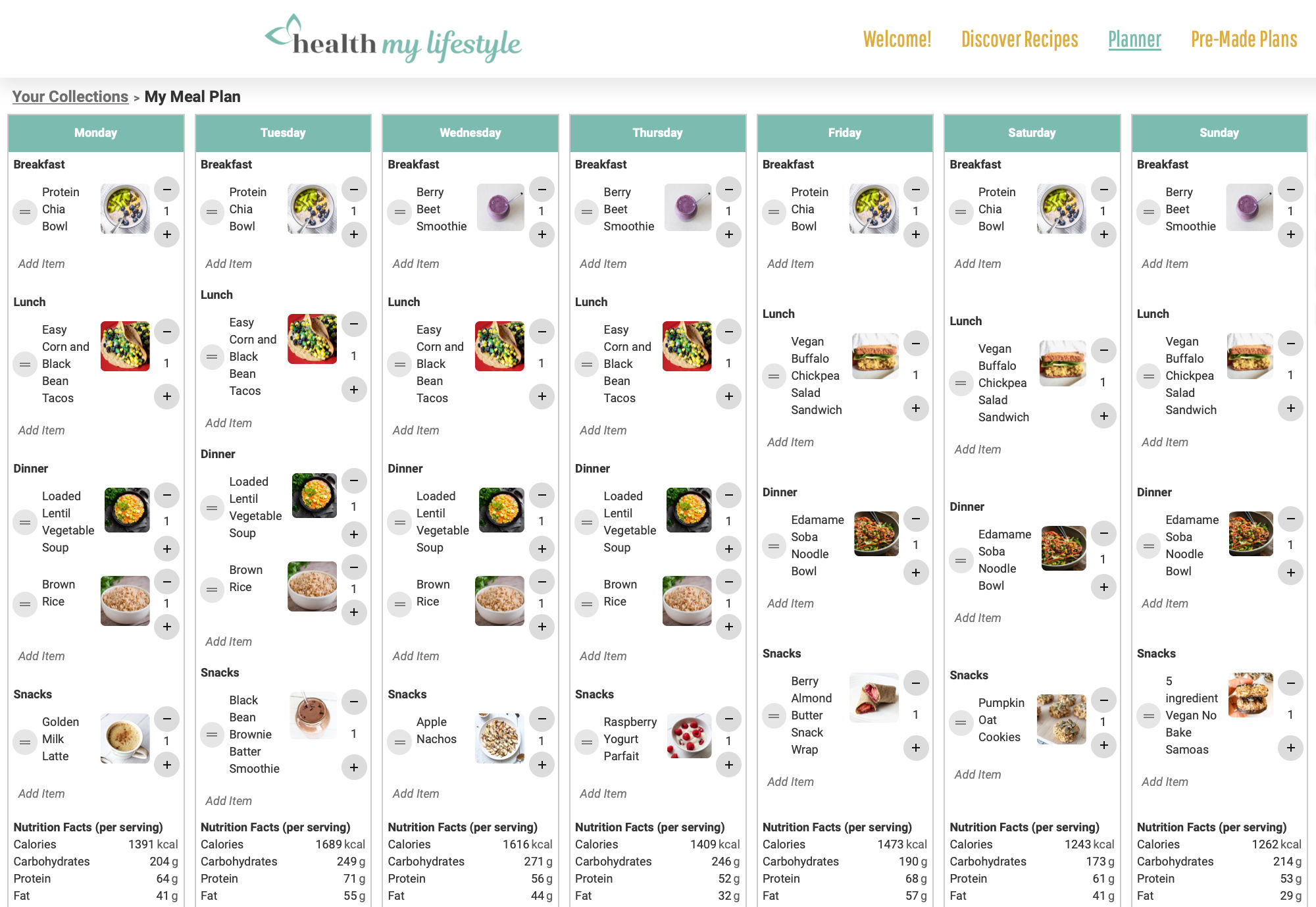 Meal plan schedule with recipes added